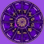 Los signos astrológicos